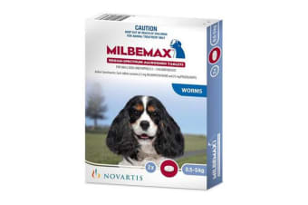 Milbemax All Wormer for Small Dogs