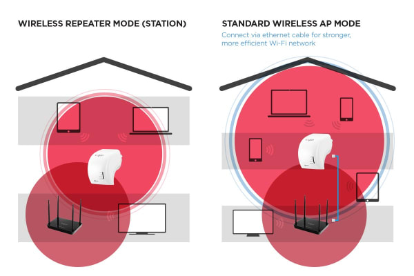Kogan Wireless AC Range Extender