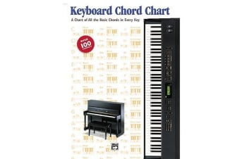 Keyboard Chord Chart - A Chart of All the Basic Chords in Every Key, Chart