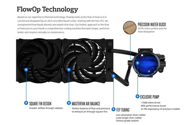 Coolermaster MasterLiquid Pro 240 CPU Cooler, 240mm Radiator, Dual Chambers Design, 2x120mm Air Balance Fan. 5 Years Warranty
