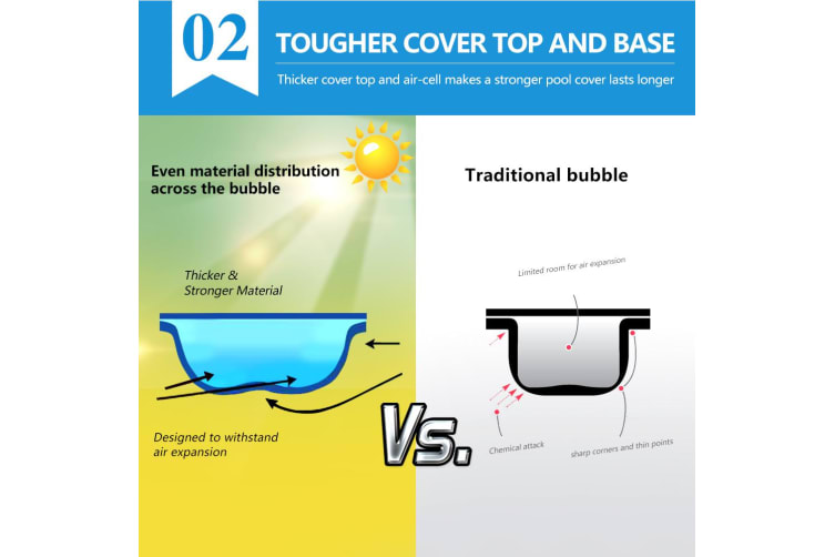 Solar Swimming Pool Cover 500 Micron Outdoor Bubble Blanket Protector 9.5 X 5M