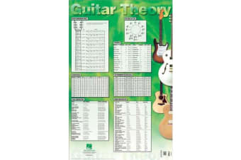 Guitar Theory Poster - 22 Inch. X 34 Inch.
