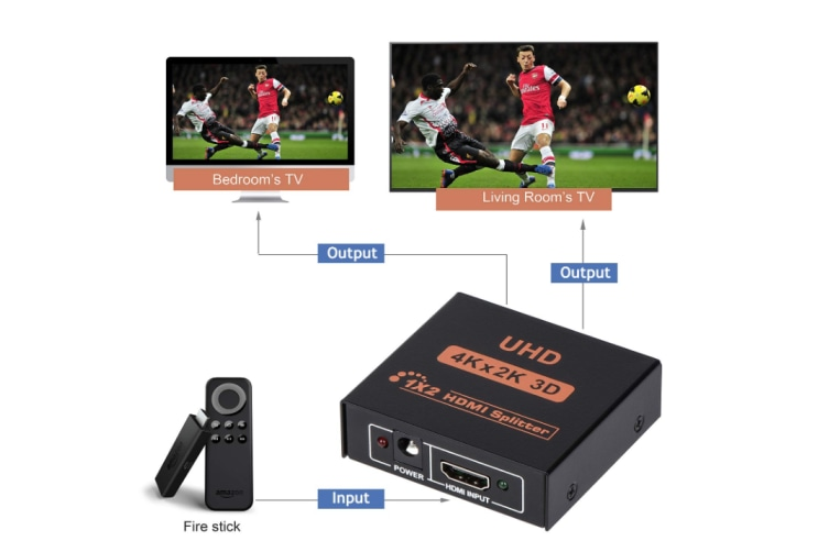 HDMI Splitter 1 in 2 Out, Dual HDMI Output Amplifier Switcher HUB Box Support 3D 4Kx2K