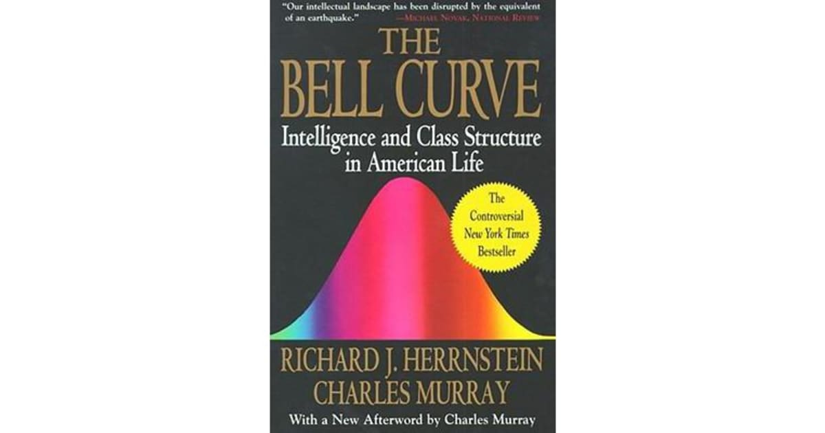 an understanding of the bell curve of african american rights Unlike most editing & proofreading services, we edit for everything: grammar, spelling, punctuation, idea flow, sentence structure, & more get started now.
