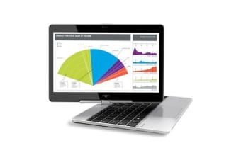 HP Elitebook Revolve 810 Intel Core i5 5th Gen 5200U (2.20 GHz) 12GB Memory 128 GB SSD11.6""
