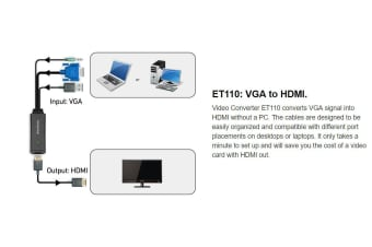 AVerMedia ET110 Video Adapter, VGA to HDMI Output, Full HD 1080p 60fps /