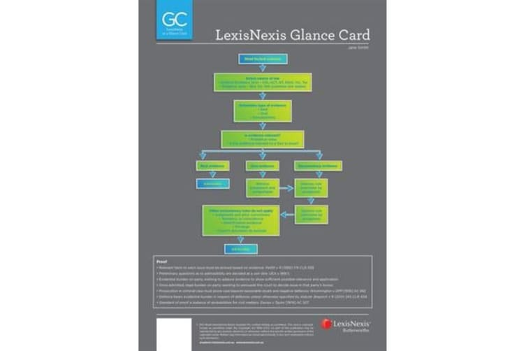 LexisNexis Glance Card - Administrative Law at a Glance