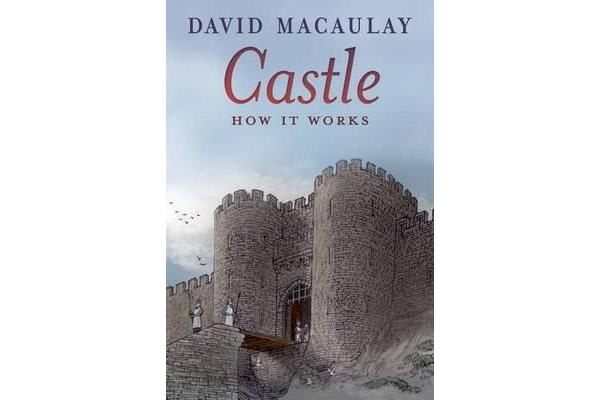 Castle - How It Works