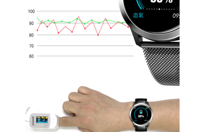 WJS 1.3 Inch Color Screen Smart Bracelet Full Circle Can Monitor Heart Rate Blood Pressure Sleep Watch-1
