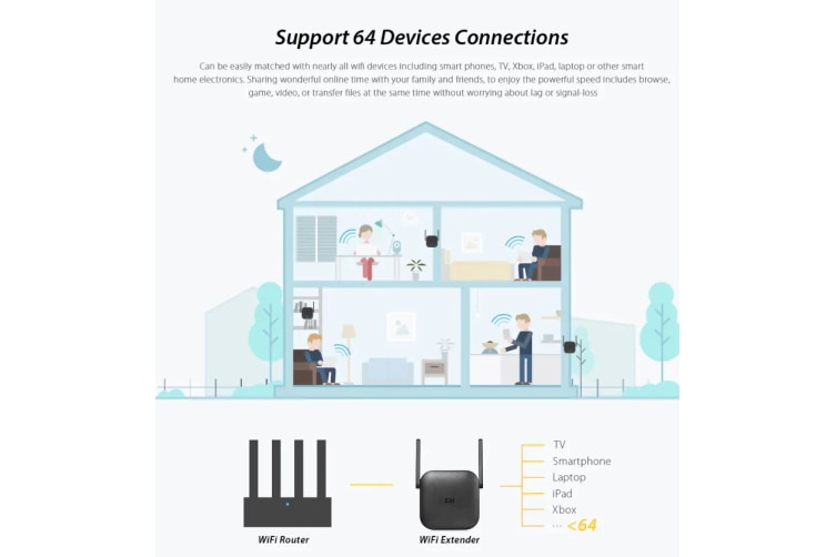 PIX-LINK WiFi Extender Wi-Fi Range Extender Internet Signal Booster Fast Speed Wireless Repeater with 4 High Gain Dual External Antennas(300Mbps)