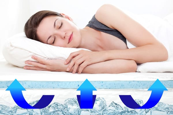 Royal Comfort Cooling Gel Infused Memory Foam Mattress Topper (Double)