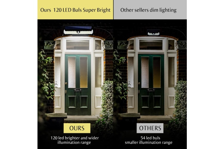 2x 120 LED Solar Light Outdoor Motion Sensor Detection 1200LM Garden Security Floodlight