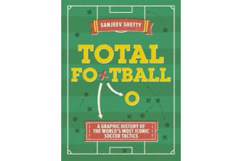 Total Football - A graphic history of the world's most iconic soccer tactics - The evolution of football formations and plays
