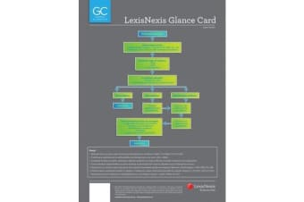LexisNexis Glance Card - Constitutional Law at a Glance