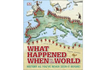What Happened When in the World - History as You've Never Seen it Before!