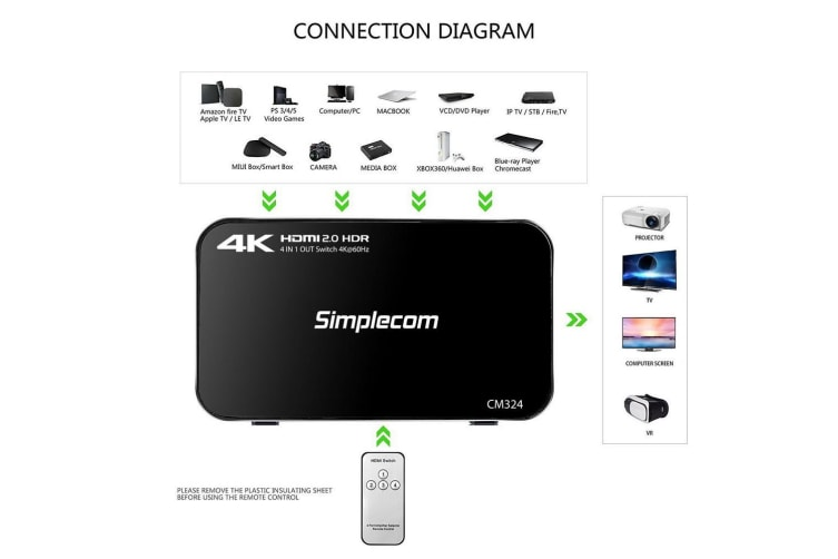 Simplecom CM324 4 Way HDMI 2.0 Switch with Remote 4 In 1 Out Splitter HDCP 2.2 4K @60Hz UHD HDR