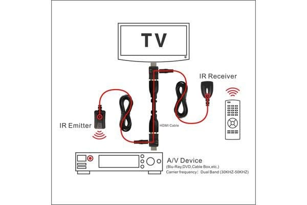 Dual Band Ir Remote Infrared Extender Over Hdmi 30-50Khz Hidden