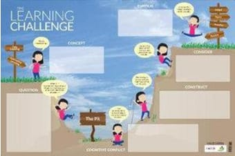 The Learning Challenge Dry-Erase Poster