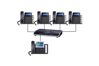 Grandstream PBX & VOIP Phone Bundle for Home & Office (SOHO)
