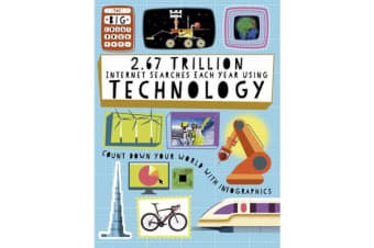 The Big Countdown - 2.67 Trillion Internet Searches Each Year Using Technology