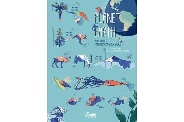 Planet Earth - Infographic Plates To Explore Our World