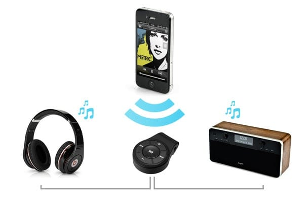 Kogan Wireless Adapter for Bluetooth Audio