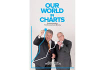 Our World in Charts - Understanding the Economy & Money
