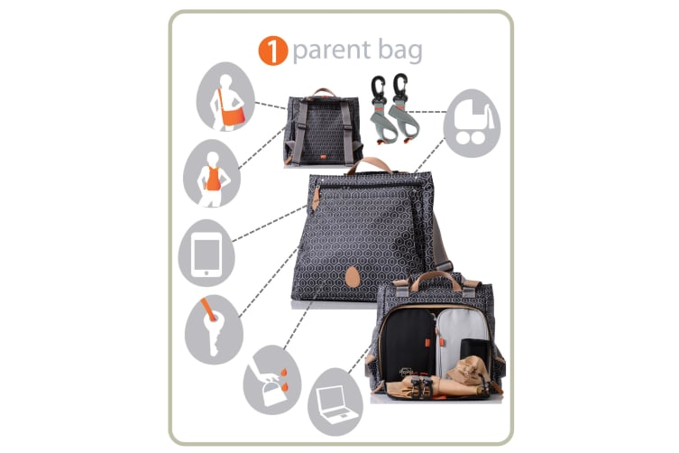 PACAPOD YUMMY MUMMY Lewis Nappy Bag Navy Tile