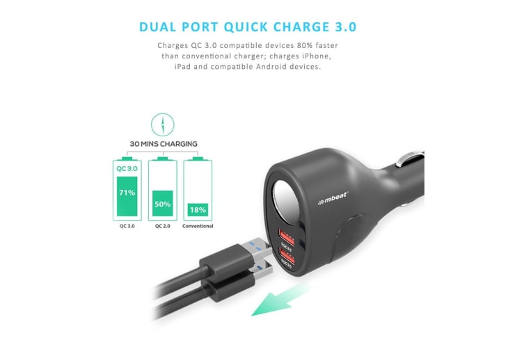 mbeat Gorilla Power Dual Port QC 3.0 Car Charger With Cigar Lighter Socket (MB-CHGR-C18)