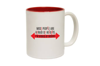 123T Funny Mugs - Afraid Widths - Red Coffee Cup