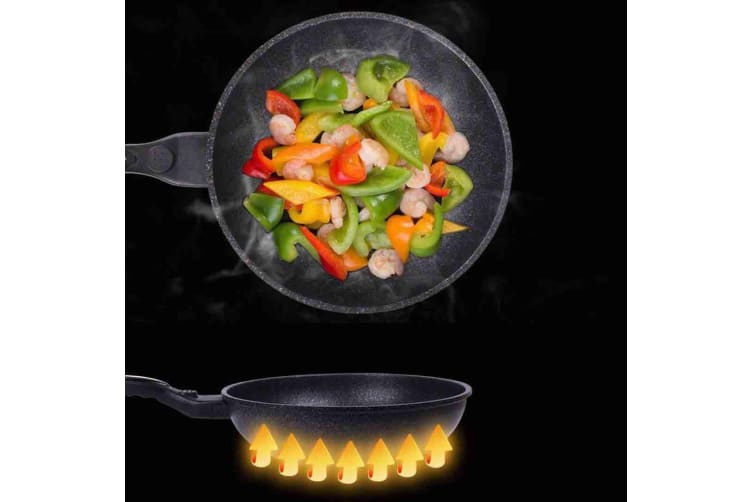 SOGA Commercial Ceramic Coated Non-Stick Fry Pan with Glass Lid  FryPan 30cm