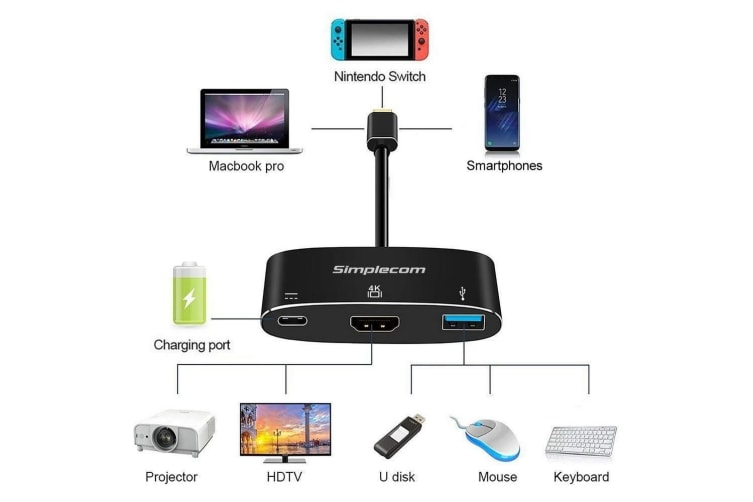 Simplecom DA310 USB 3.1 Type C to HDMI USB 3.0 Adapter with PD Charging (Support DP Alt Mode and Nintendo Switch)