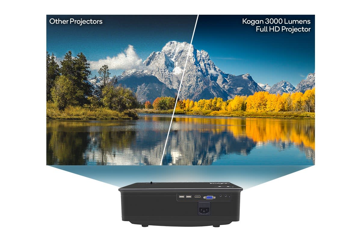 Kogan 3000 Lumens Full HD Projector (F300) Projection Size