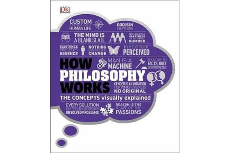 How Philosophy Works - Philosophy Visually Explained